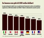 banche+con+capitali.png