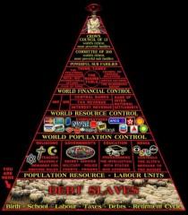 piramide-potere-famiglie-più-ricche.jpg